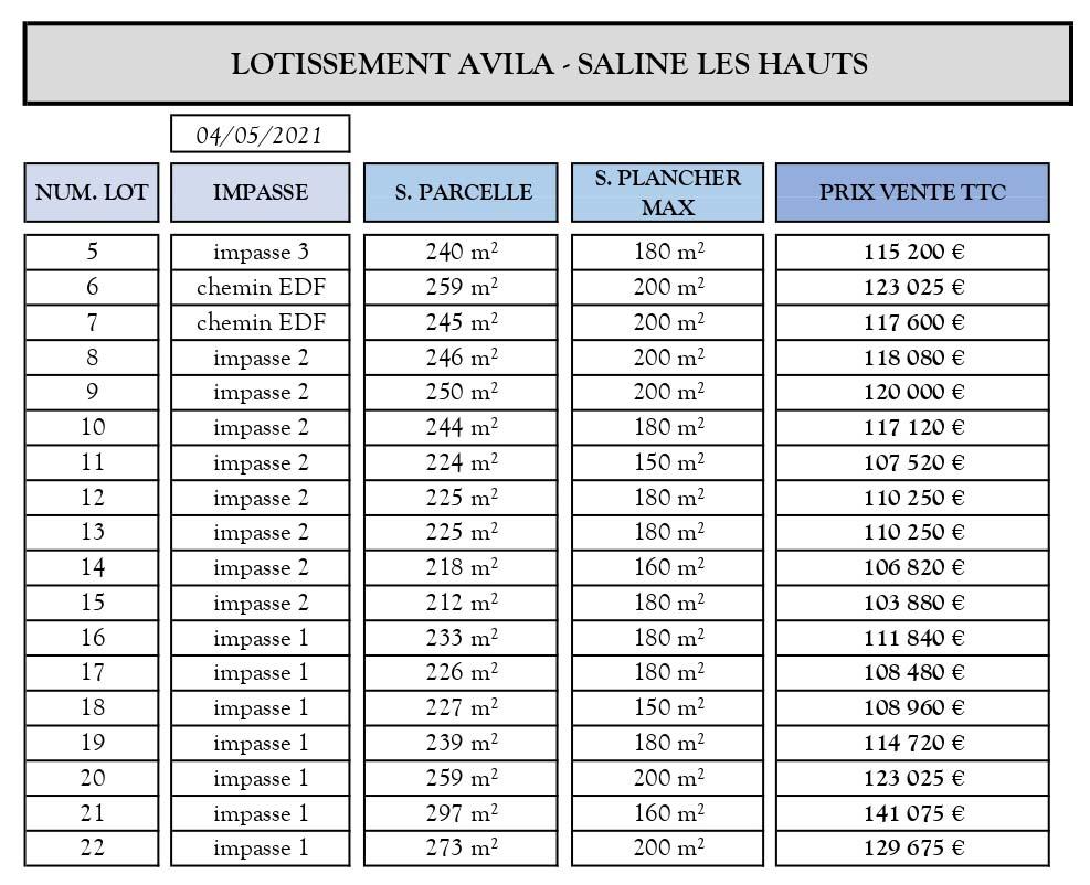 Lotissement Avila grille prix mai 2021 - SFLP